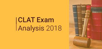 CLAT Exam Analysis 2018