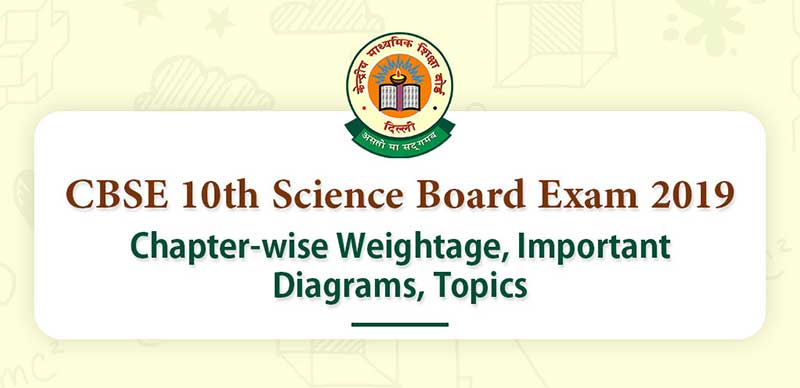 CBSE 10th Science Board Exam 2019: Chapter-wise Weightage, Important Diagrams, Topics